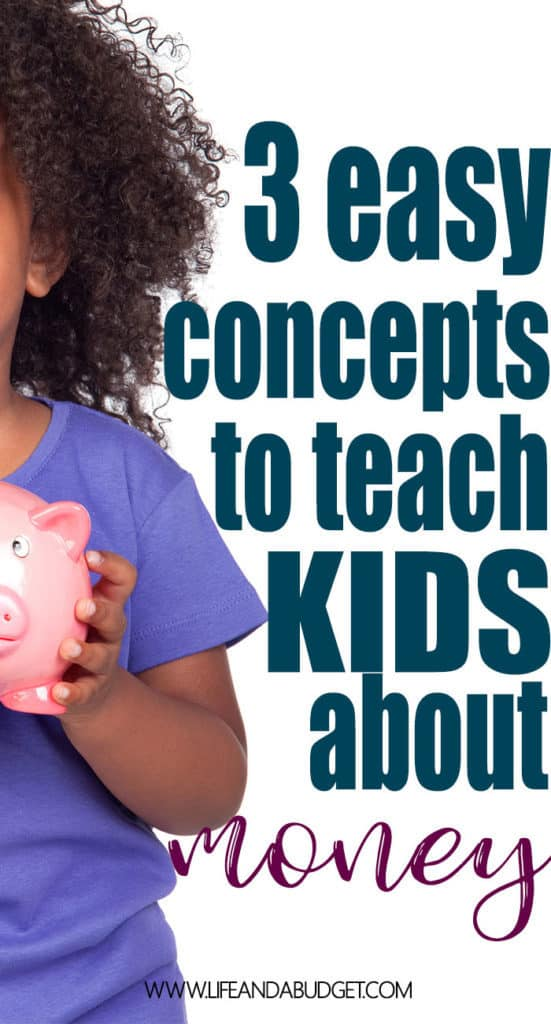 3 Easy Concepts to Teach Kids about Money. Kids and Money. Financial Literacy.
