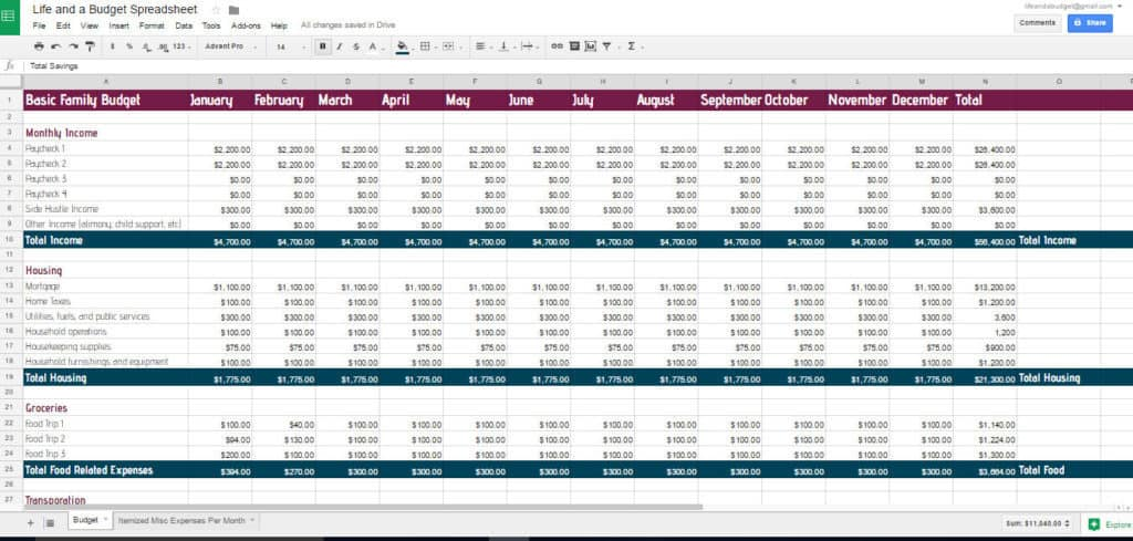 free budget spreadsheet template life and a budget