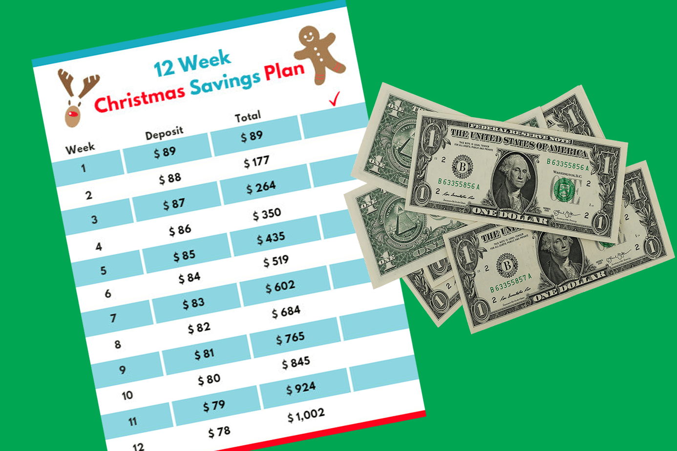 as we prepare for the holiday season get a head start on your savings with
